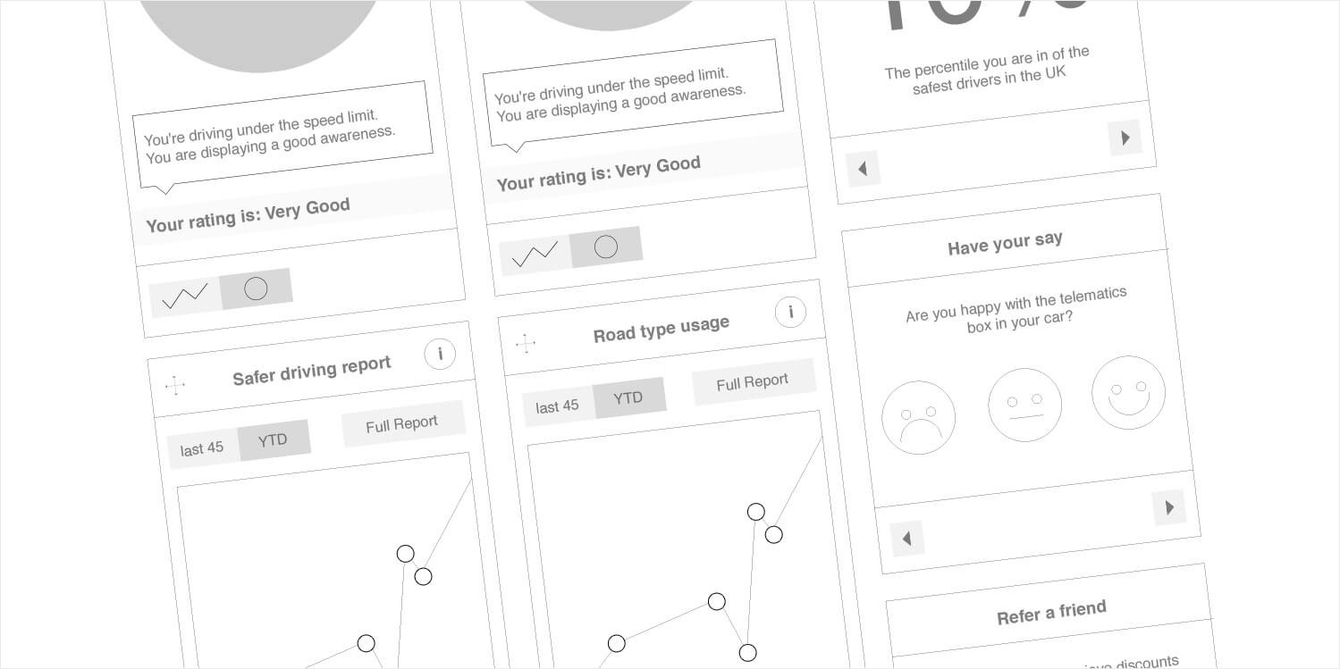 Example of Co-op wireframes