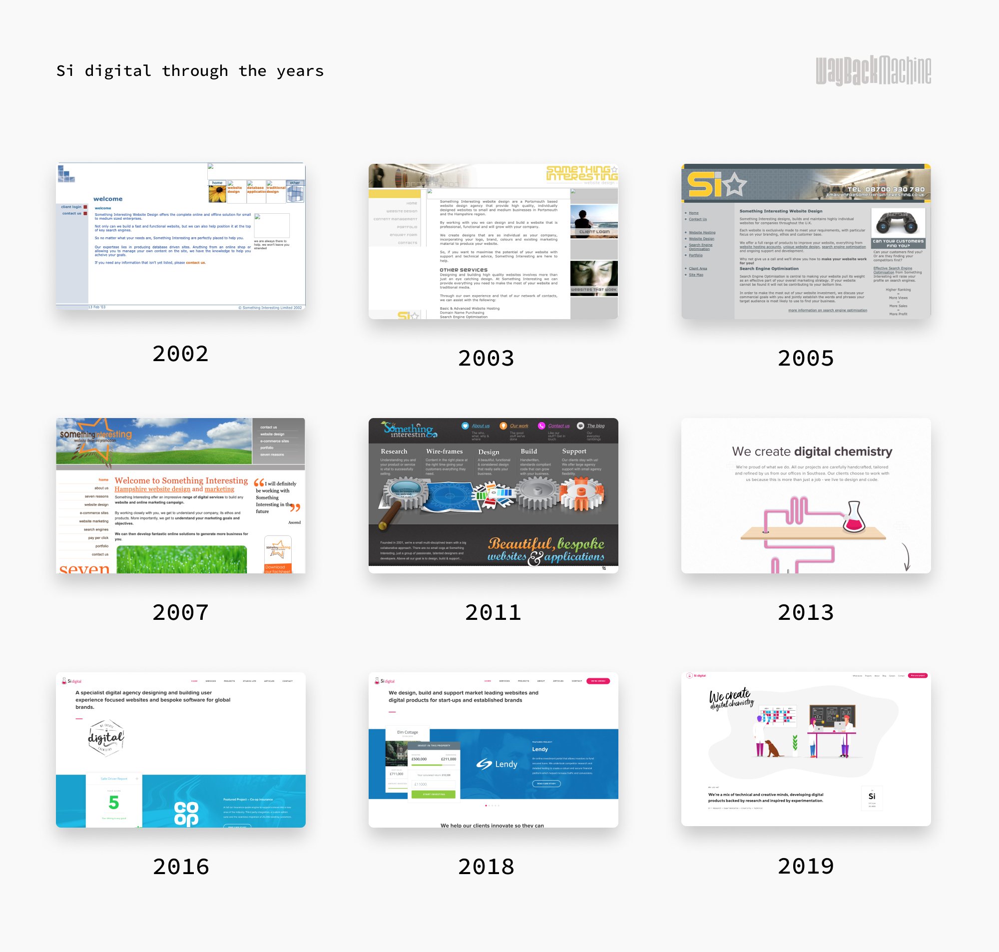 A timeline of the look of the Something Interesting/Si digital website