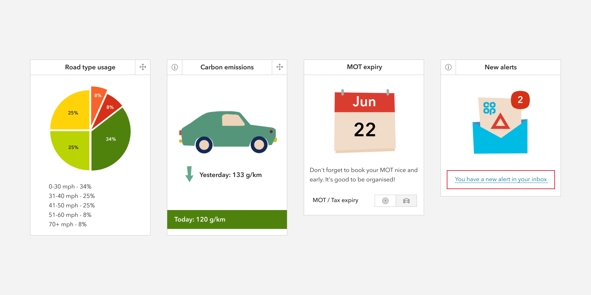 Example widgets for Co-op young driver