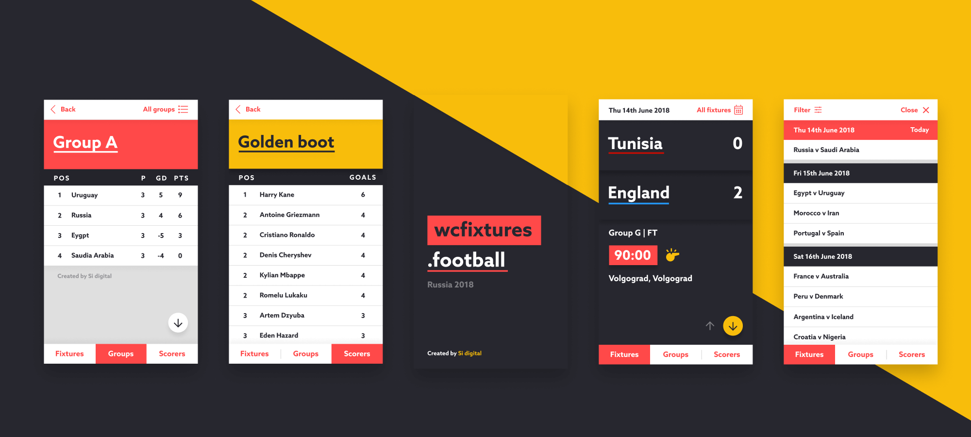 A row of 5 screens from the wcfixtures application